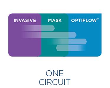 One Circuit