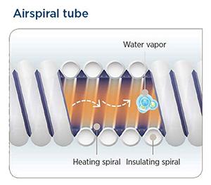 Airspiral-tube