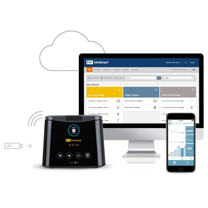InfoSmart Web CPAP