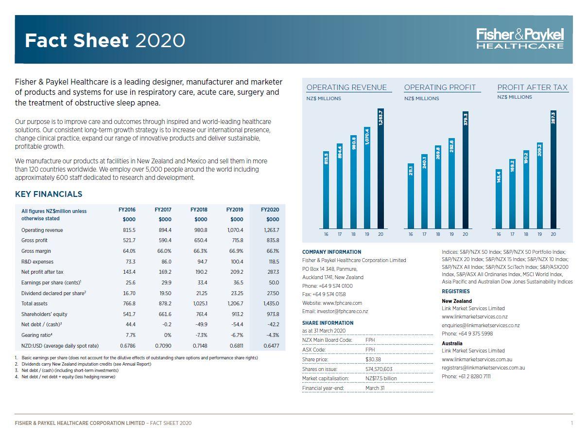 FPH 2020 Investor Fact Sheet