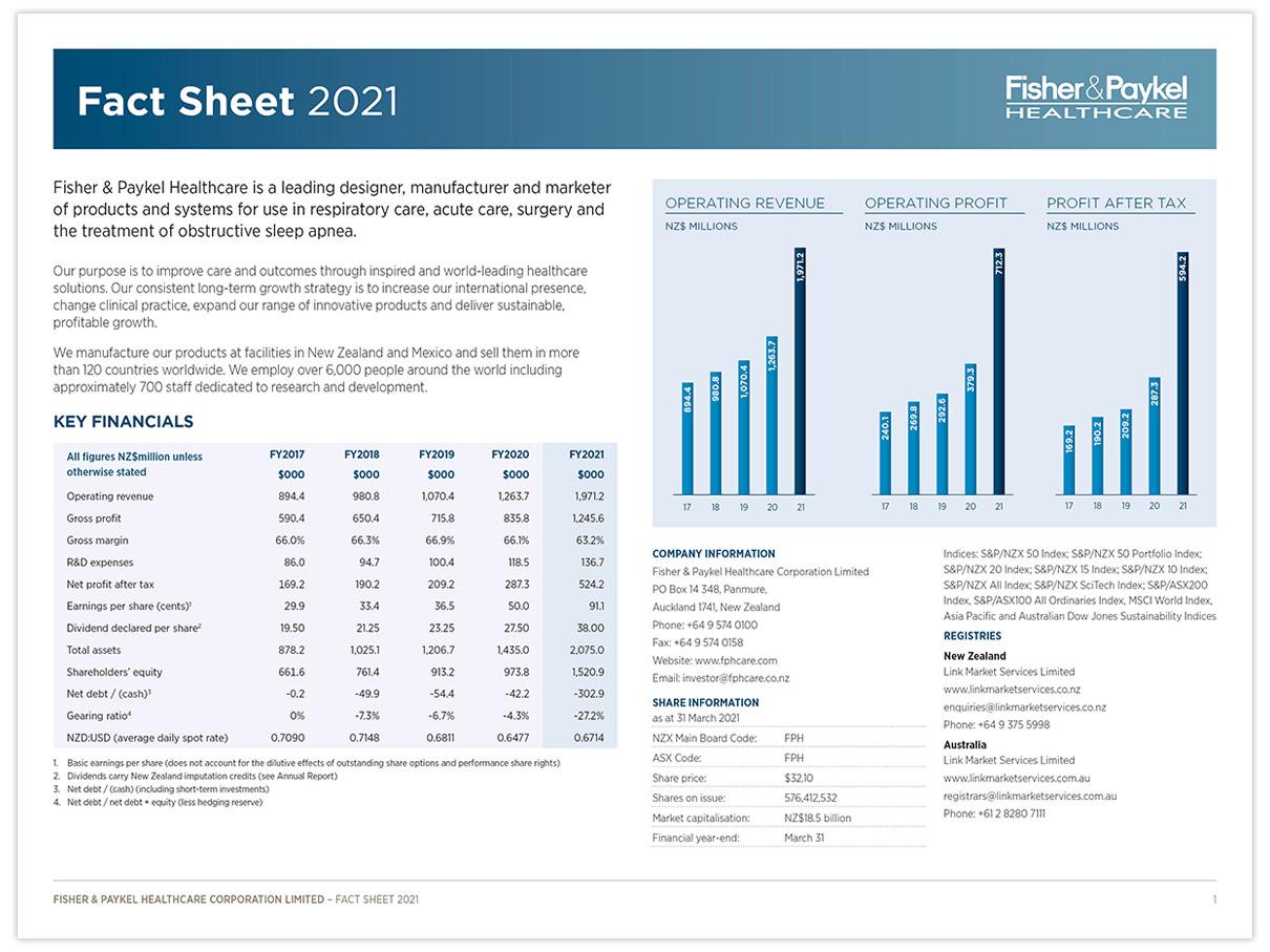 FPH 2021 Investor Fact Sheet
