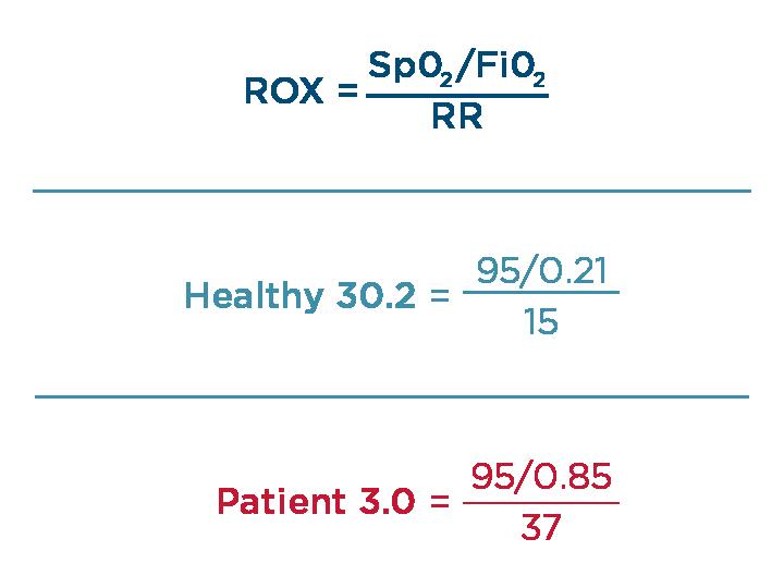 NHF What is ROX