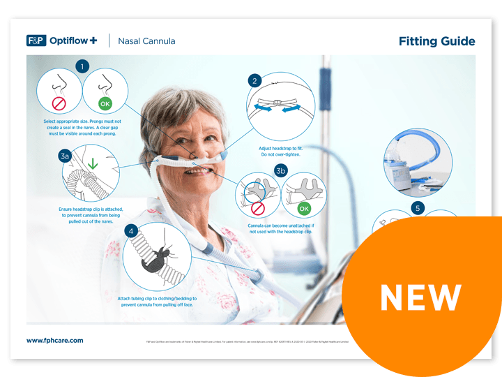 Optiflow Cannula Fitting