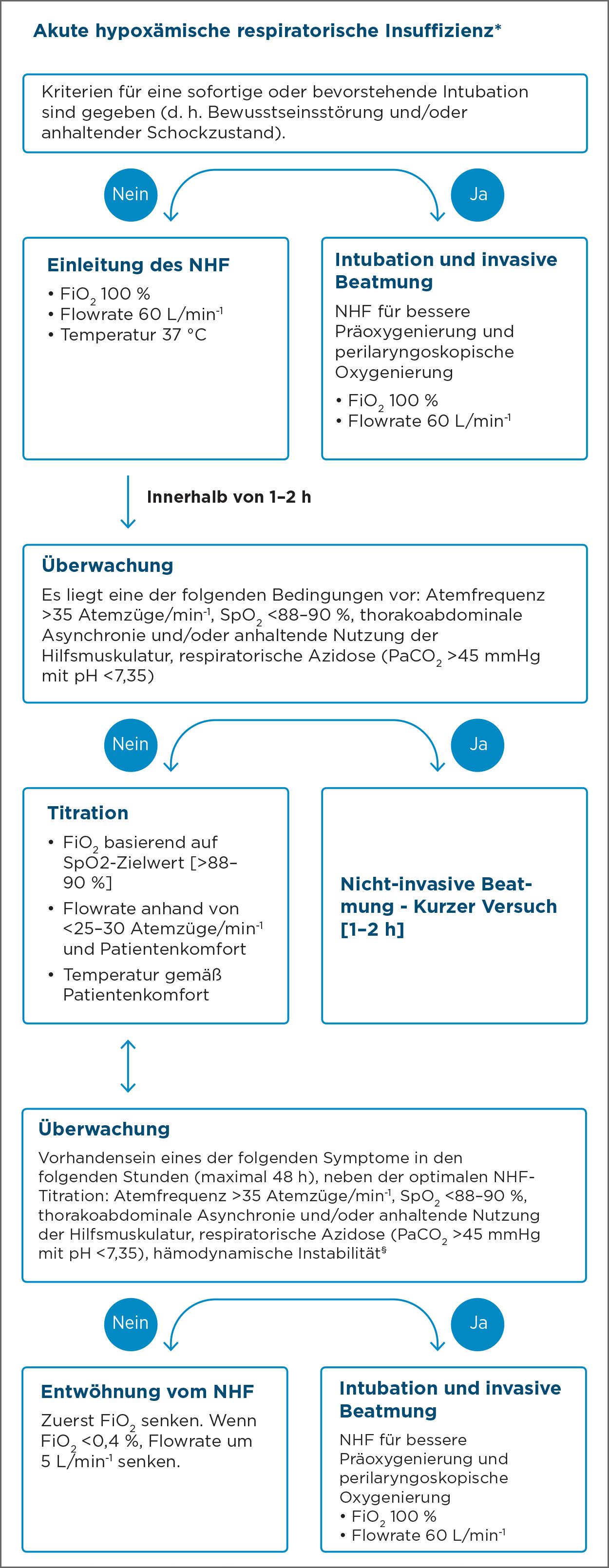 Ischaki 2017 European Respiratory Review