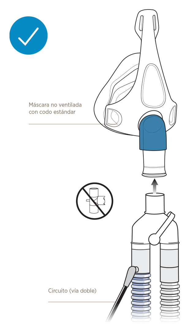 Recommended - Non-vented mask in a dual-limb system
