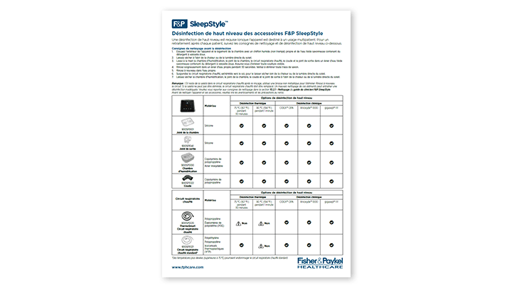 Download the F&P SleepStyle Disinfection Guide
