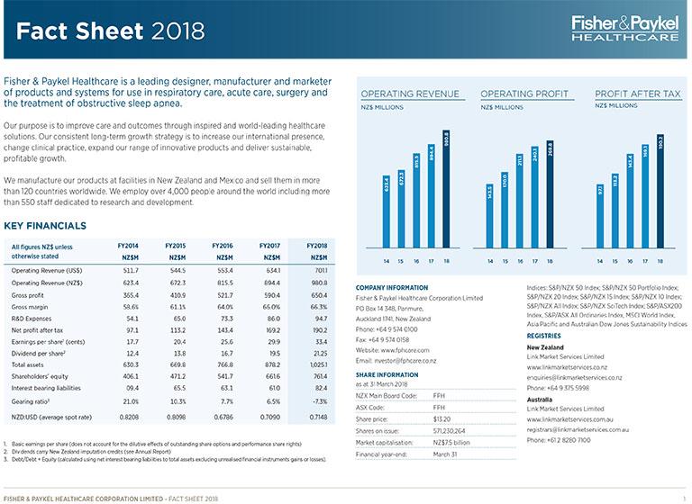 FPH 2018 Investor Fact Sheet