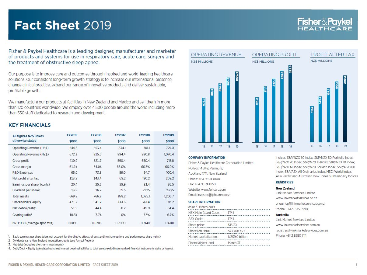 FPH 2019 Investor Fact Sheet