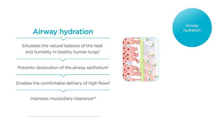 Optiflow High Flow airway hydration mechanism overview