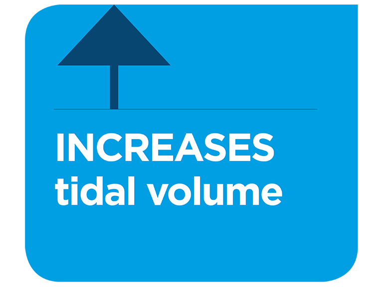 Optiflow increases tidal volume infographic
