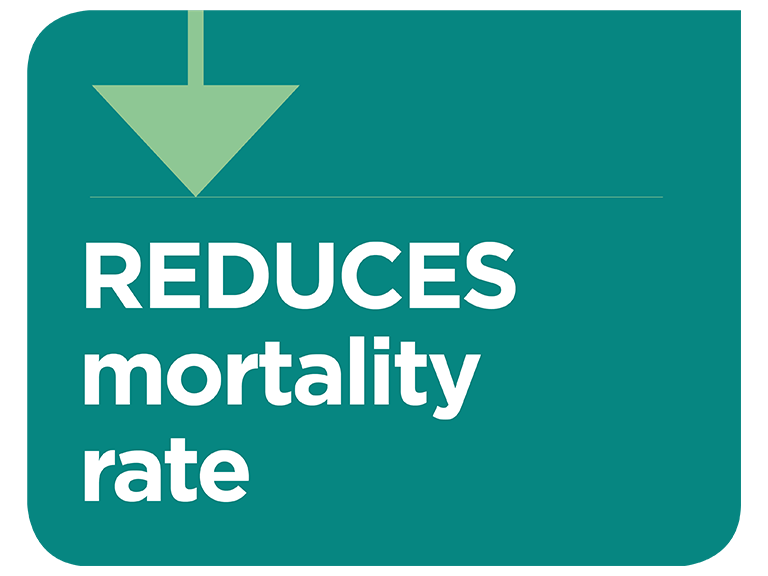 Optiflow reduces mortality rate infographic