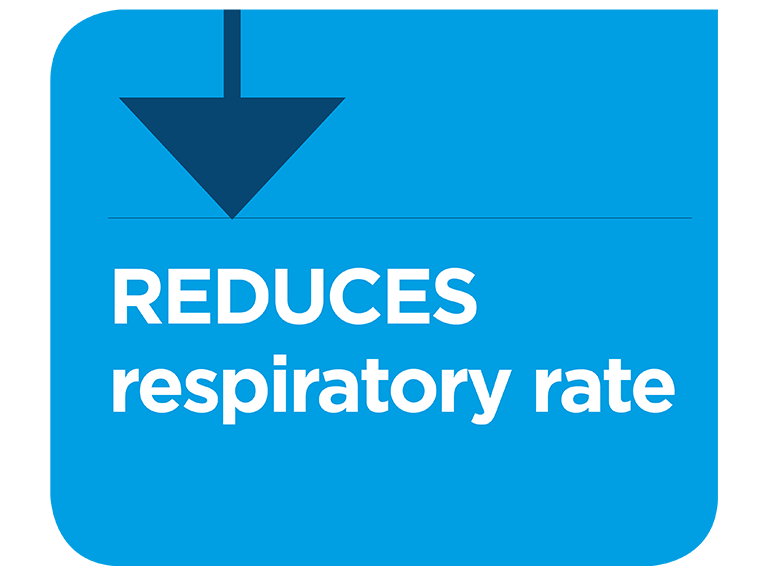 Physiological effect of reduced respiratory rate infographic