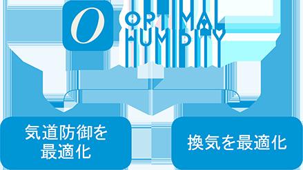 Optimal Humidity Optimizes Airway Defense and Ventilation