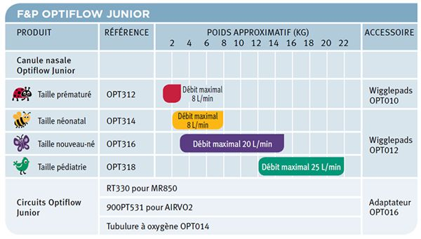 Optiflow Junior Image Sizing Chart